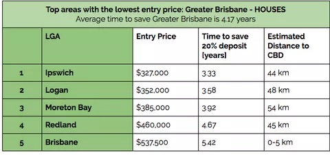 Are Stalling Property Prices a Boon for First Home Buyers