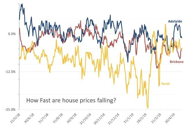 To buy or not to buy Clues hidden in new housing price data 1