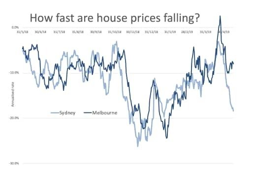 To buy or not to buy Clues hidden in new housing price data