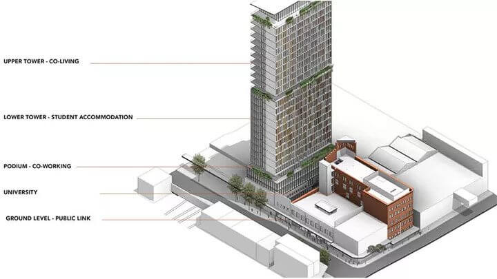 International Uni, 30-Storey Tower Next Step in Fortitude Valley Renewal 1