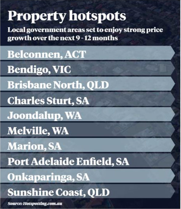 Analysts are tipping property prices to take off in these 10 areas 1