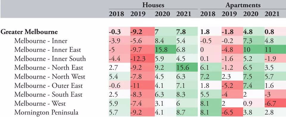 Australia's House Prices Forecast to Grow 5pc in 2020 Moody's 2