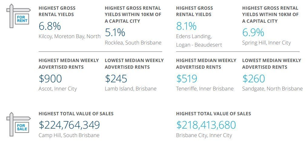 What's ahead for Brisbane's property market (24)