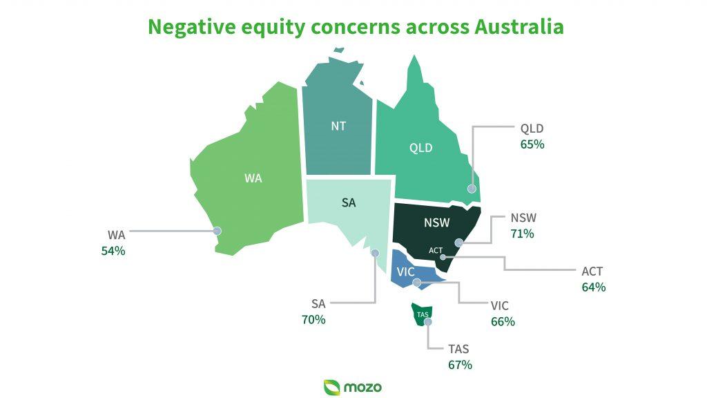 mortgage-prisoner australia