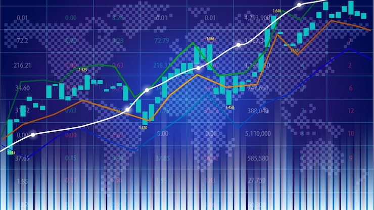 When to deep dive into the advanced trading concepts?